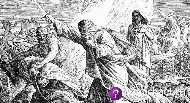 Что означает анафема? Смысл провозглашение анафемы.